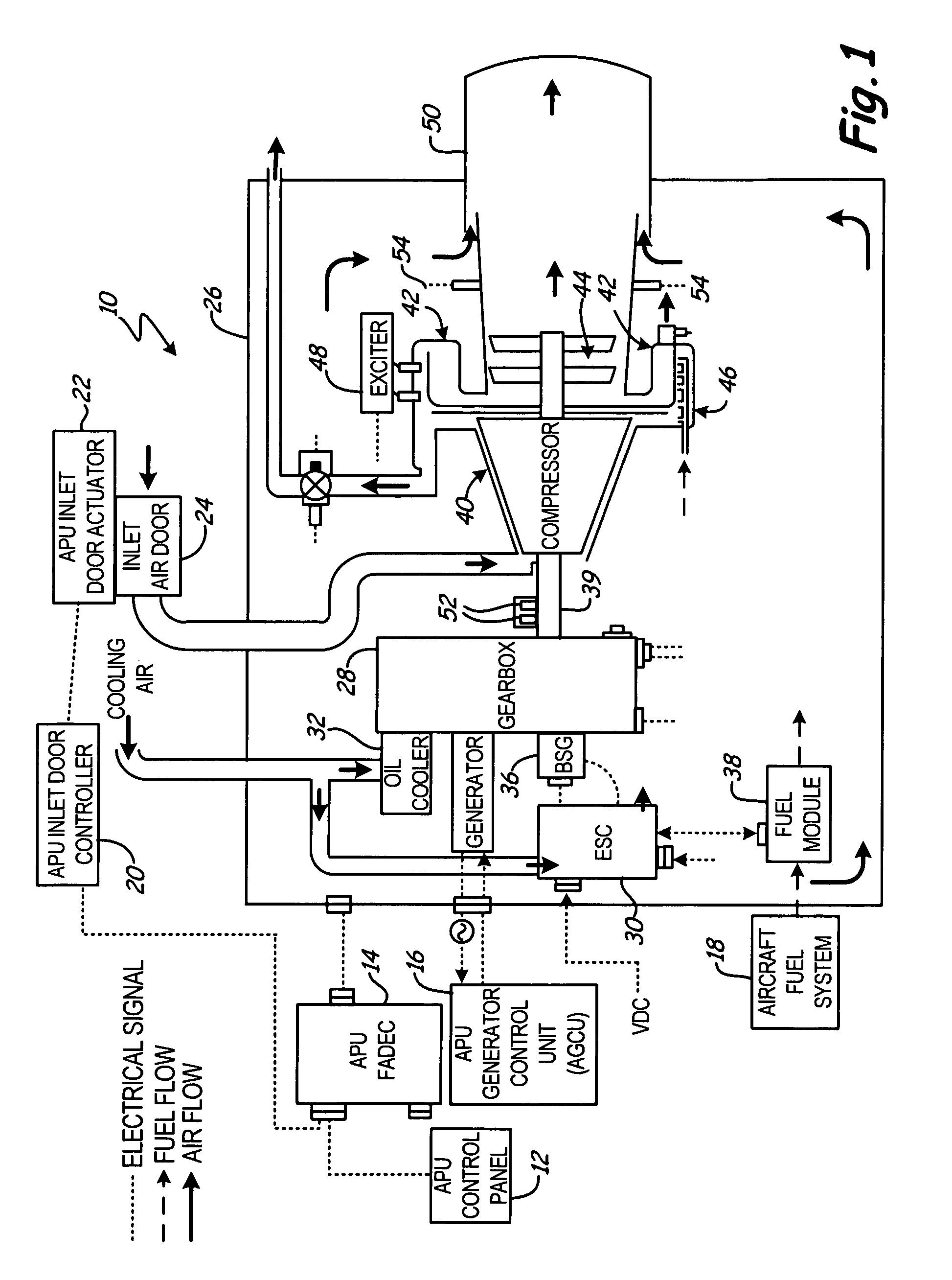 Unique northstar Generator Wiring Diagram diagram