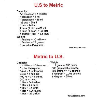 Metric To Us Cooking Measurements Chart