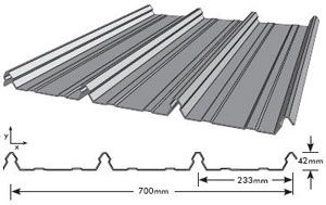 Roofing Profiles Select Metal Roofing 1262 In 2019