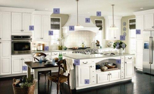 American Woodmark Cabinets. Style: Reading. Wood: Maple ...