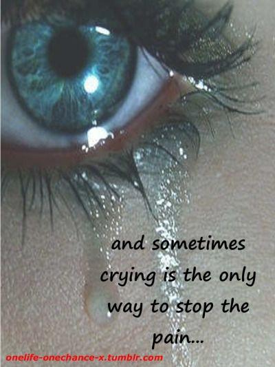 Crying Eye On Tumblr Crying Eyes Crying Eyes