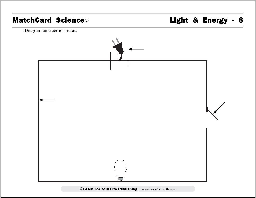 Electrical Circuit Worksheets For Kids Science For Kids Worksheets