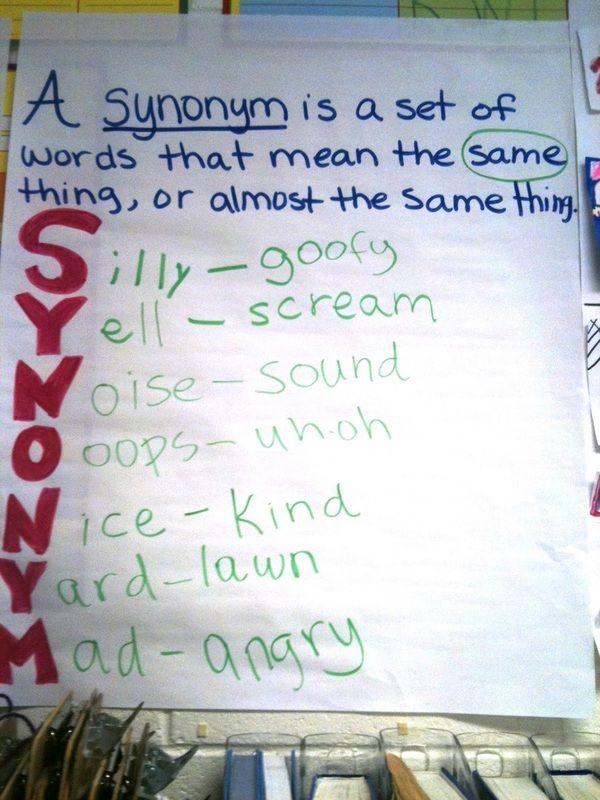 Synonyms Third Grade Language Arts 2nd Grade Ela Language Arts Writing