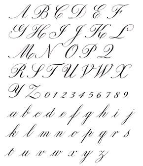 A Copperplate English Roundhand Exemplar