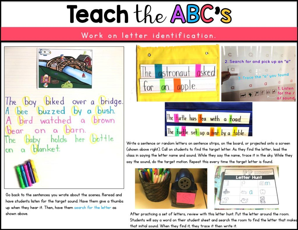 Alphabet Instruction Sound To Symbol Awareness