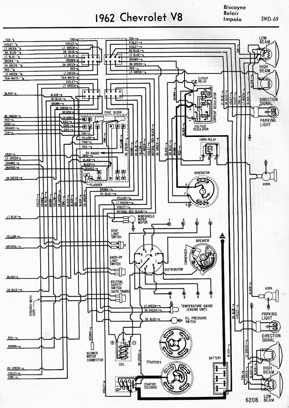 Chevy Impala Wiring Diagram On Safety Relay Wiring Diagram