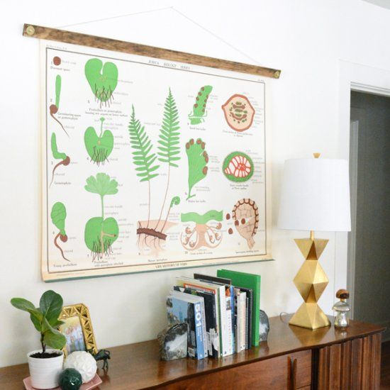 DIY Frame Posts and Charts in an inexpensive and easy way.