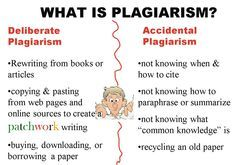 Worksheet On Plagiarism Google Search Honesty Lesson Information Literacy When I Paraphrasing