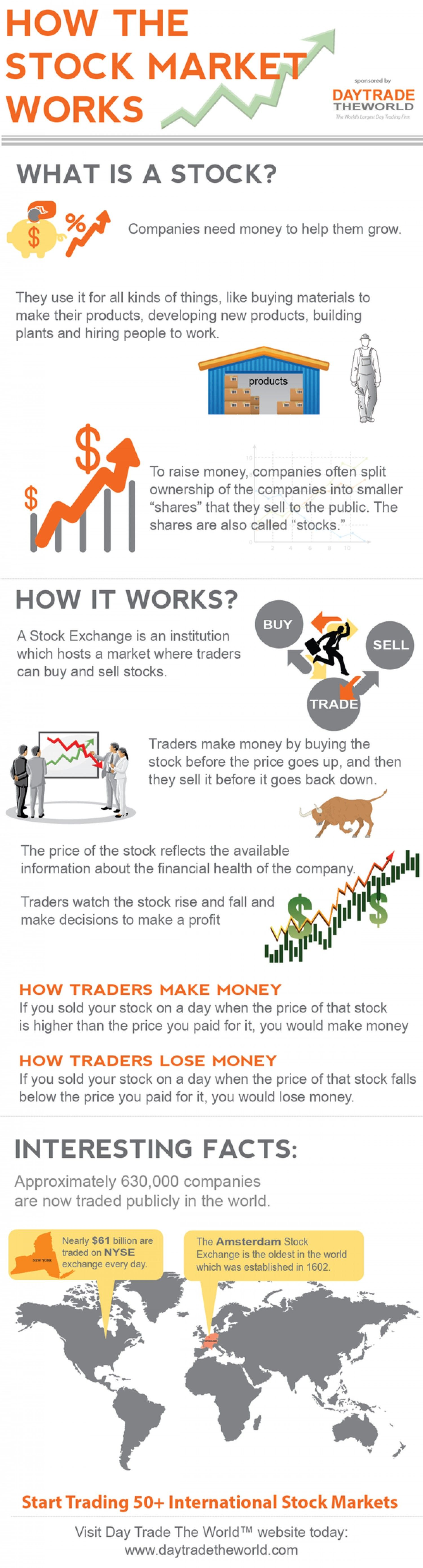 understanding how the stock market works So, the stock exchange is basically electronic market place which connects buyers and sellers through stock brokers or brokerage firms by now you must have got a brief idea about how does market works and must be eager to throw off your clothes to jump in the market.