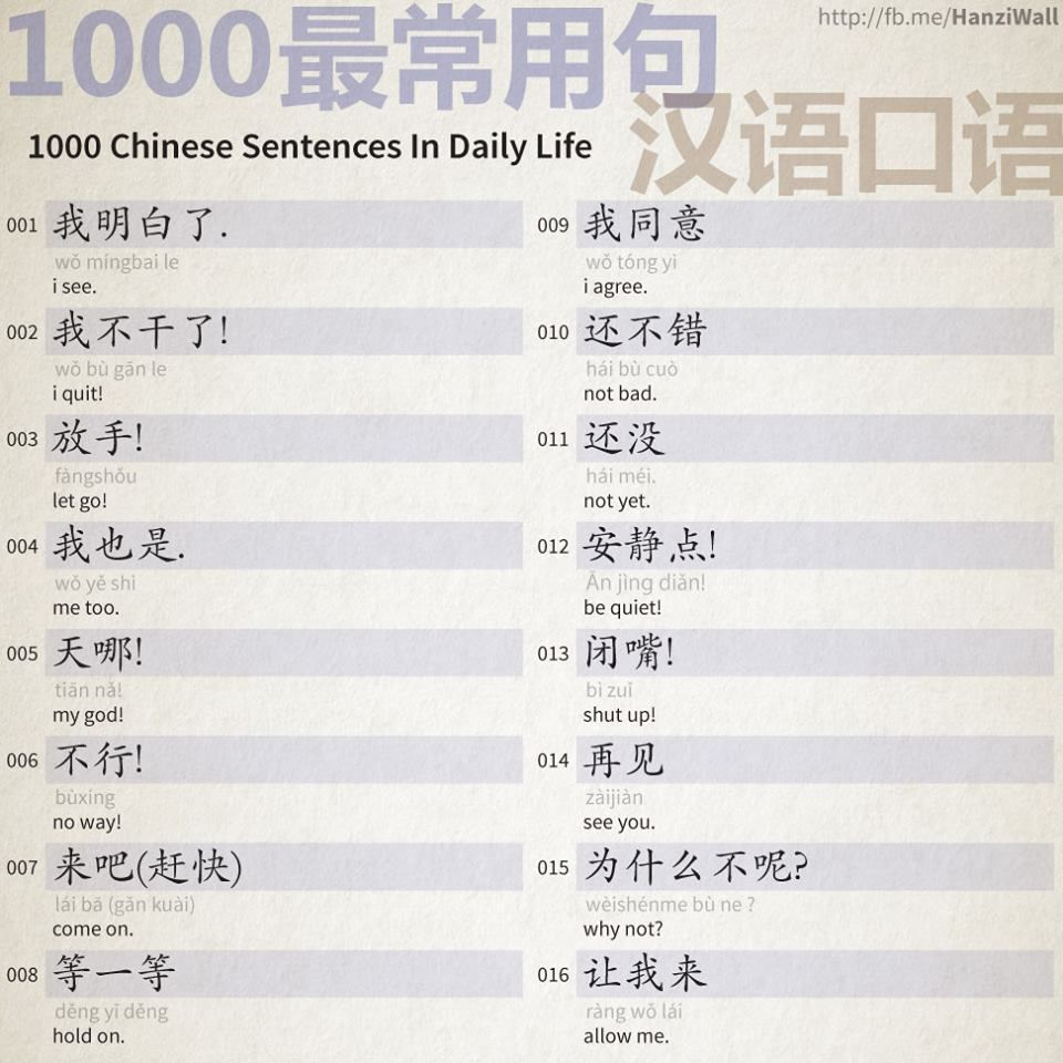 1000 Chinese Sentences In Daily Life Mandarin Chinese Language