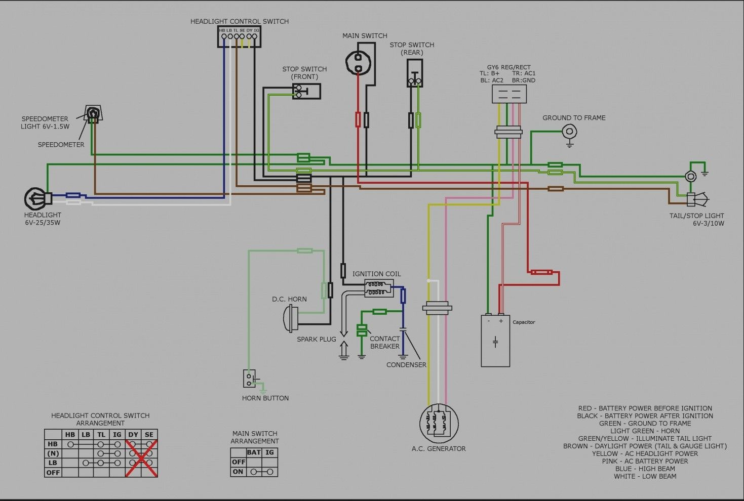 Jonway 150cc Scooter Wiring Diagram Chinese 11 Pole Motorcycle Wiring 150cc Electrical Diagram