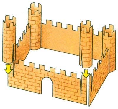 How to Make Paper Castles Castle crafts, Cardboard