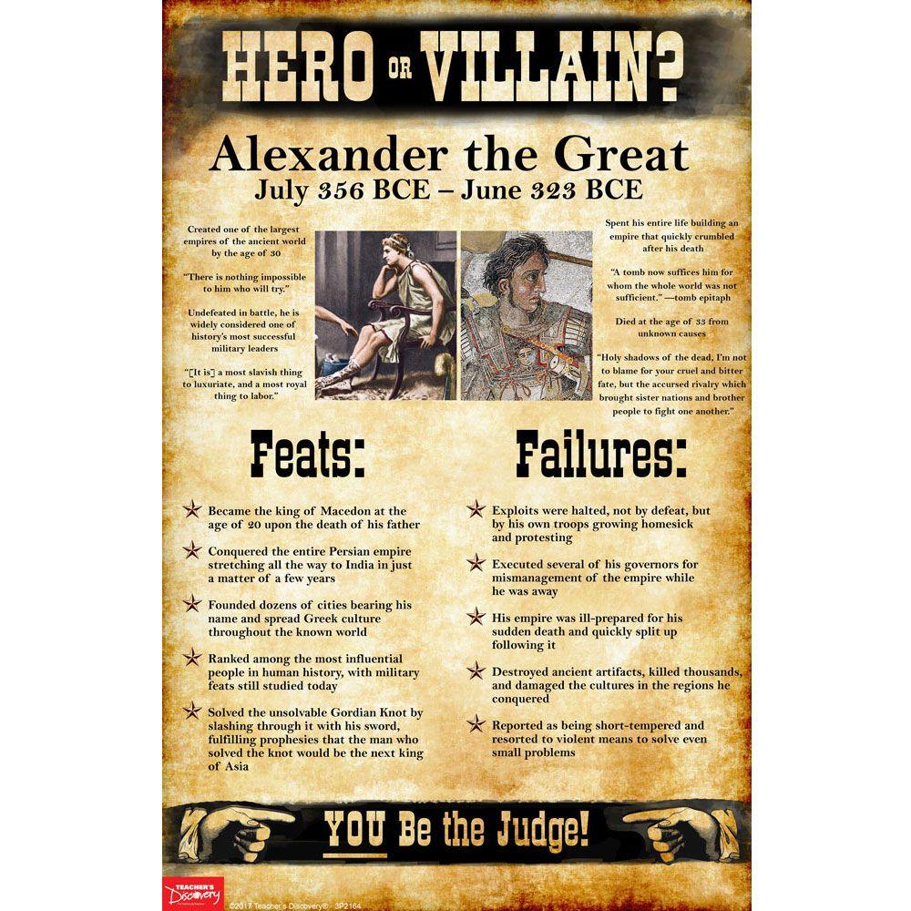 World History Hero or Villain? Mini-Poster Set I - Set of 10