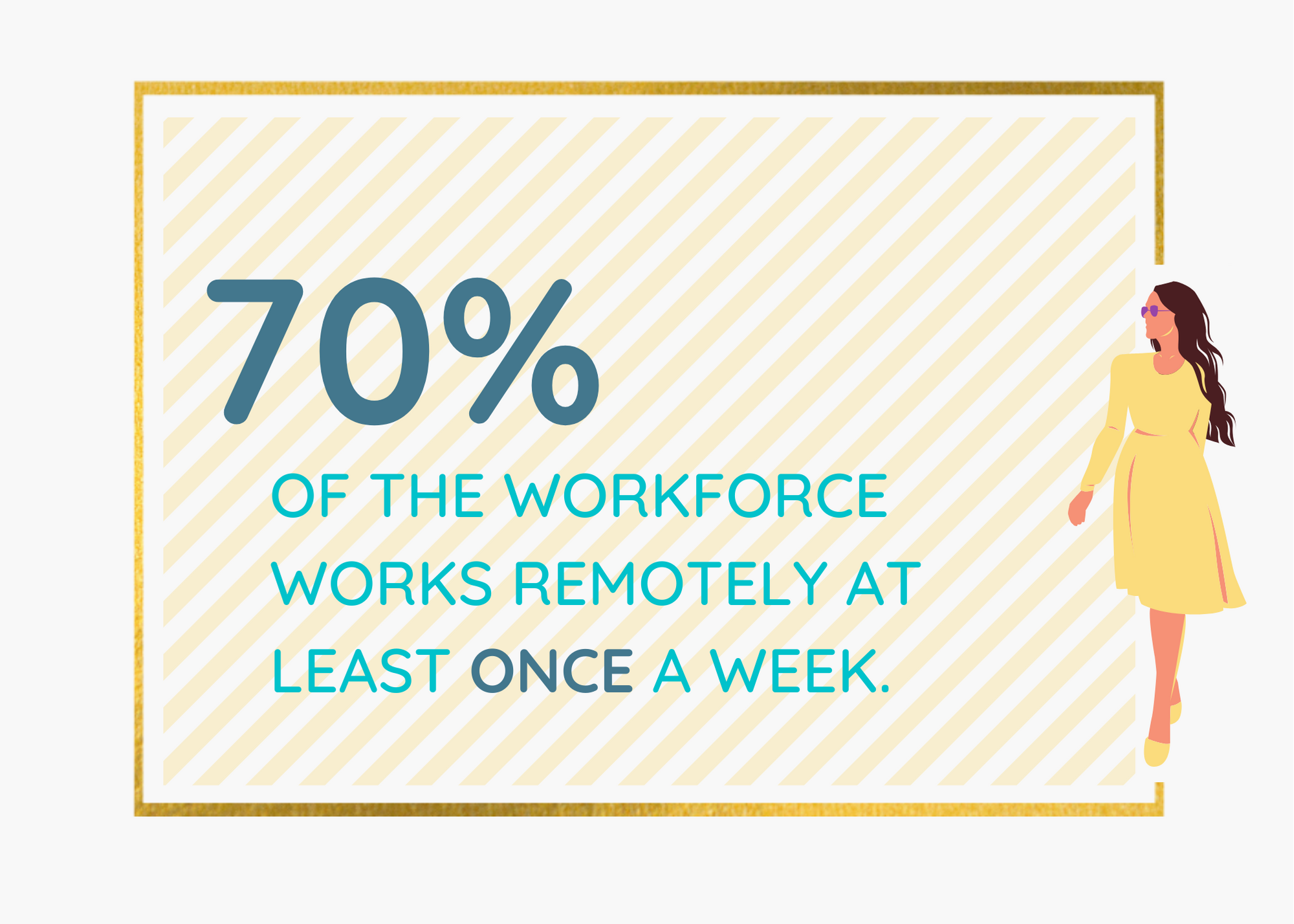 The Remote Work Revolution In 2020 Remote Work Going To Work Greenhouse Gases