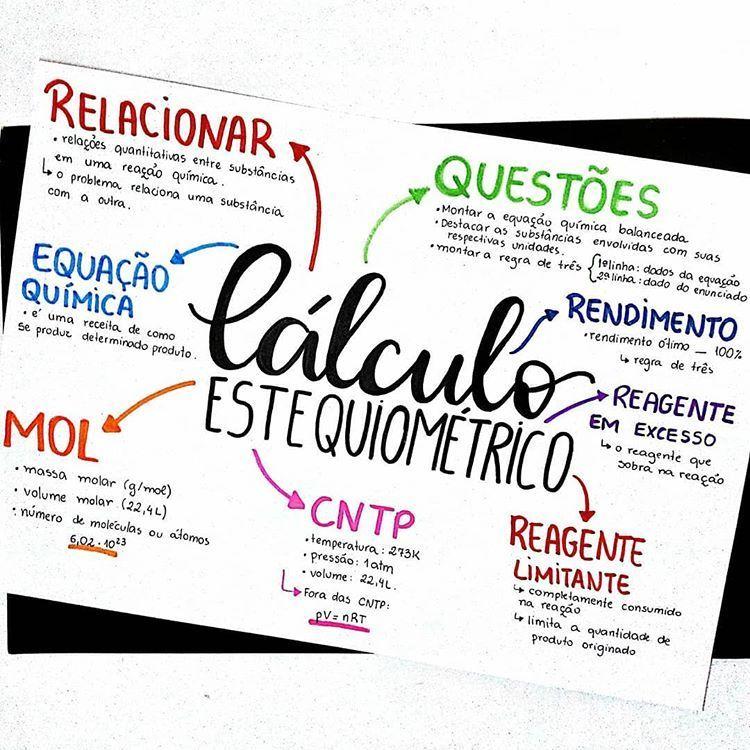 Tai En Instagram Resumen De La Quimica En El Calculo Estequiometrico Imagenes De Dolor Y Suf In 2020 Mental Map Study Notes Study Organization