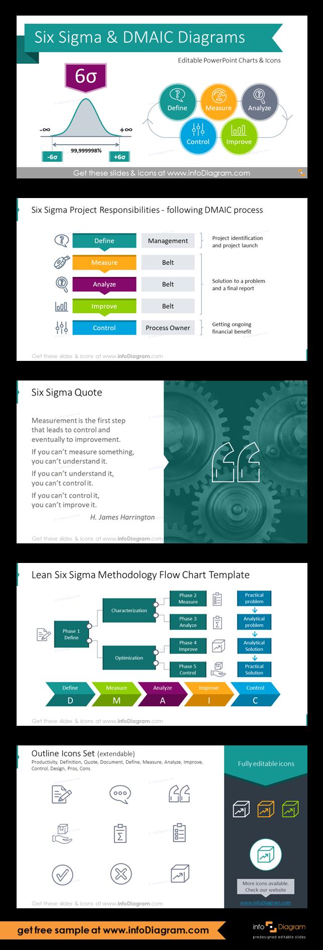 Six Sigma Presentation DMAIC Diagrams (PPT template) | Work