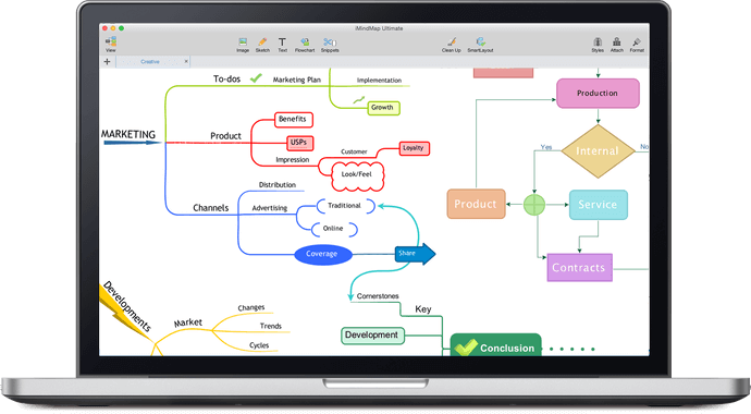 imindmap software - Imindmap Software