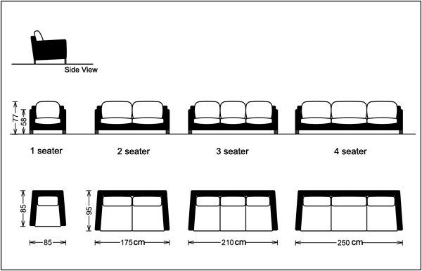 Average Sofa Dimensions Standard Furniture