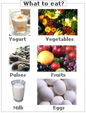 Nephrotic Syndrome Diet and Nutrition