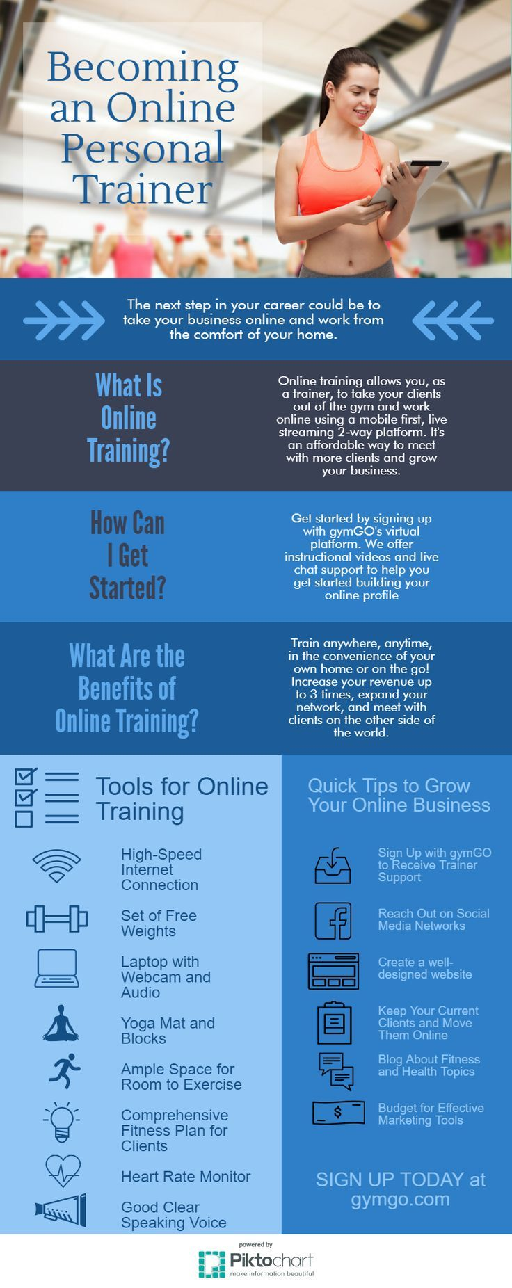 Become An Online Personal Trainer And Learn What Tools You Need To