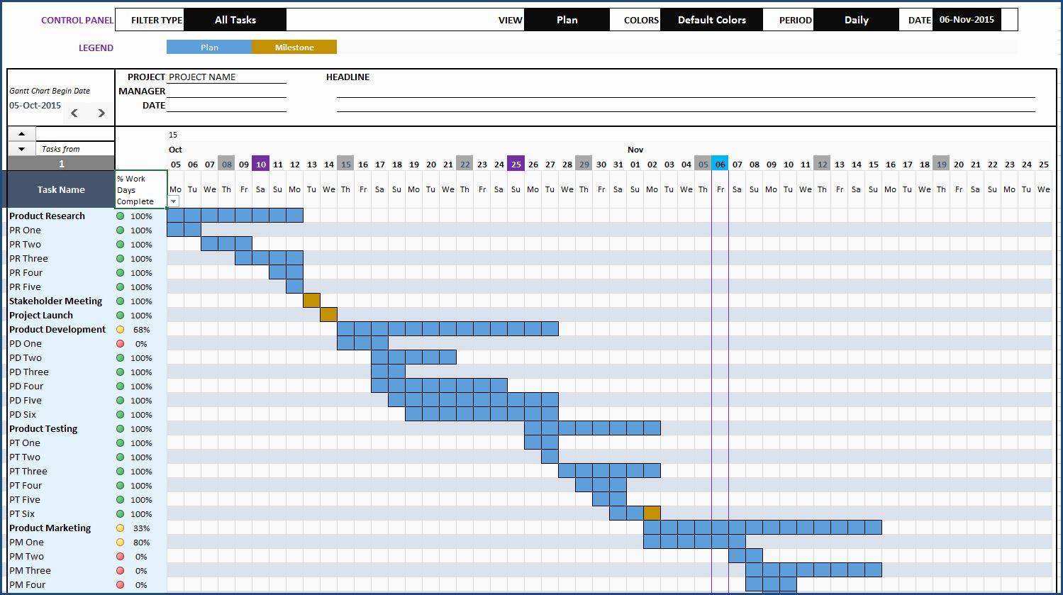 Ms Excel Chart Templates Beautiful Free Gantt Chart Sample