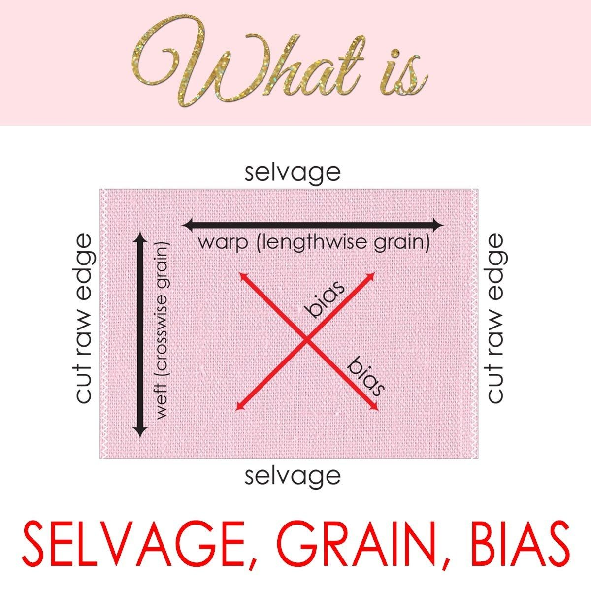 What is Selvage, Grain and Bias: Sewing Terms Explained #sewinglessons