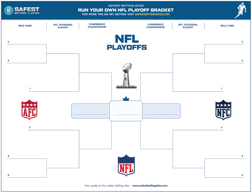 2018 Nfl Playoffs Bracket Printable Pdf Nfl Playoff Bracket Nfl Playoffs Nfl Betting
