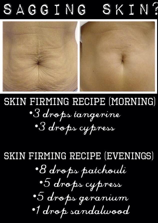 15++ Livin skin tight cellulite cream reviews ideas in 2021