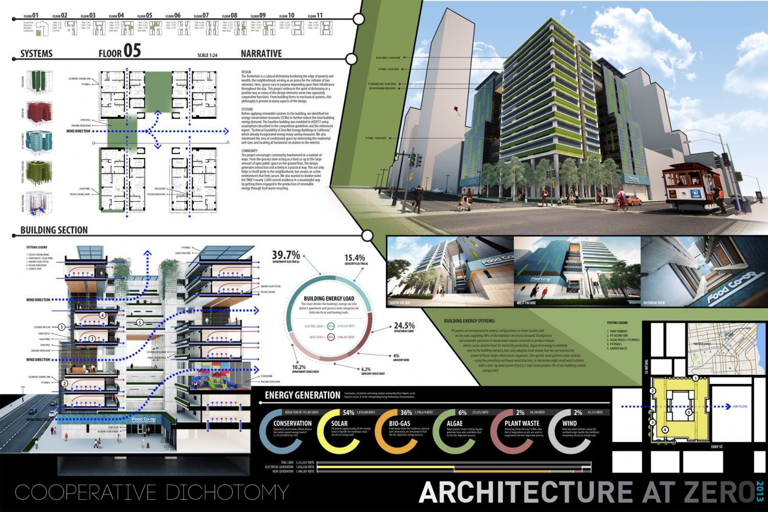 Architecture design boards google search board layout for Architecture sites