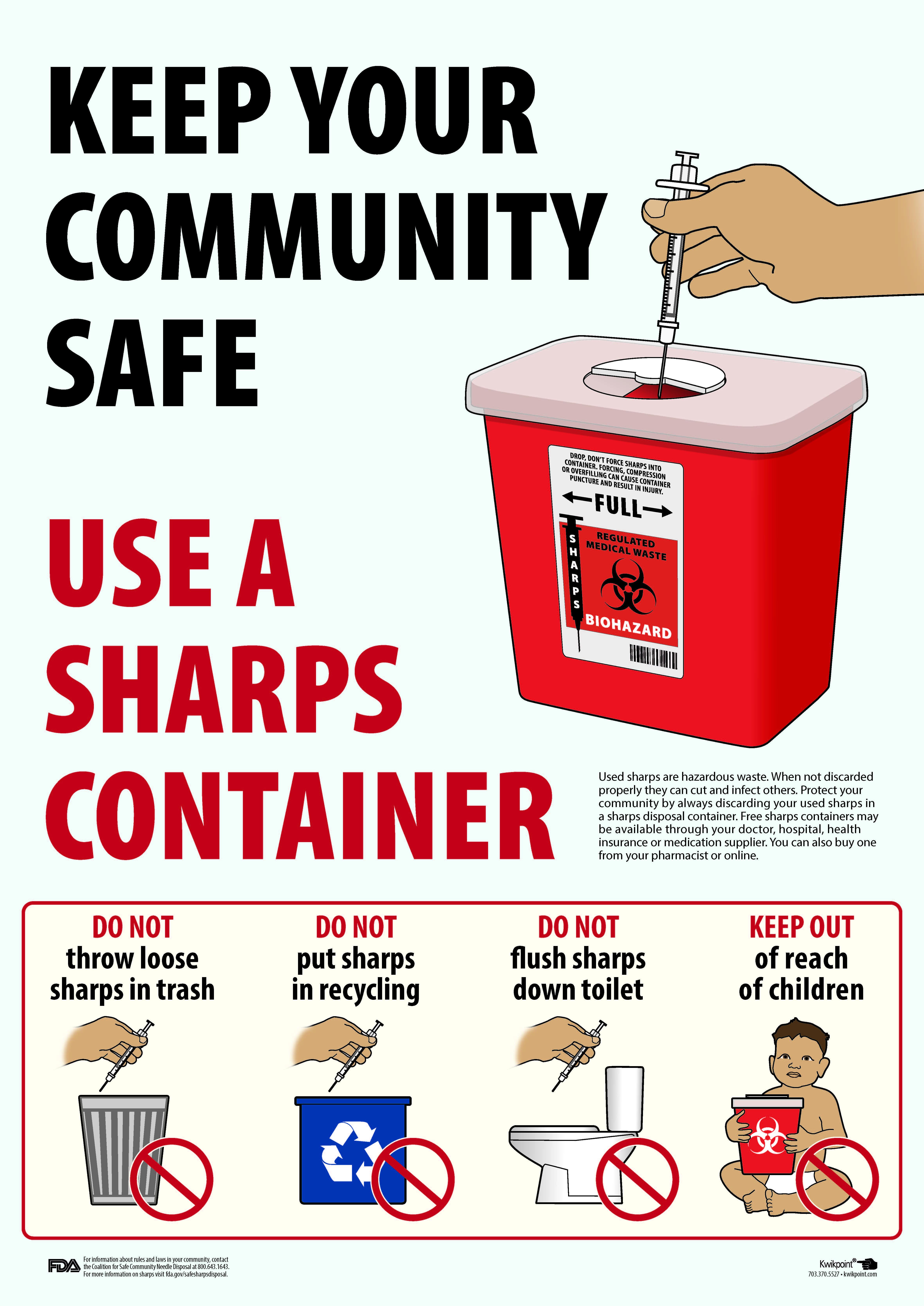 Sharps Container Poster Safe Sharps Disposal Pinterest