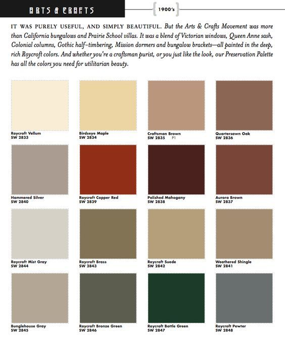 Sherwin Williams Arts & Crafts historic paint colors - Exterior ...