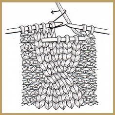 Informations générales sur les schémas de câbles. Pour tricoter des modèles de câbles, vous avez besoin d'un …   – Zopf stricken