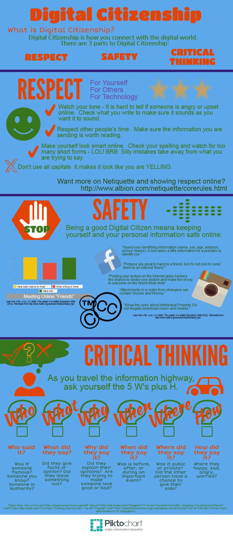 Digital Citizenship Copy Piktochart Infographic Editor