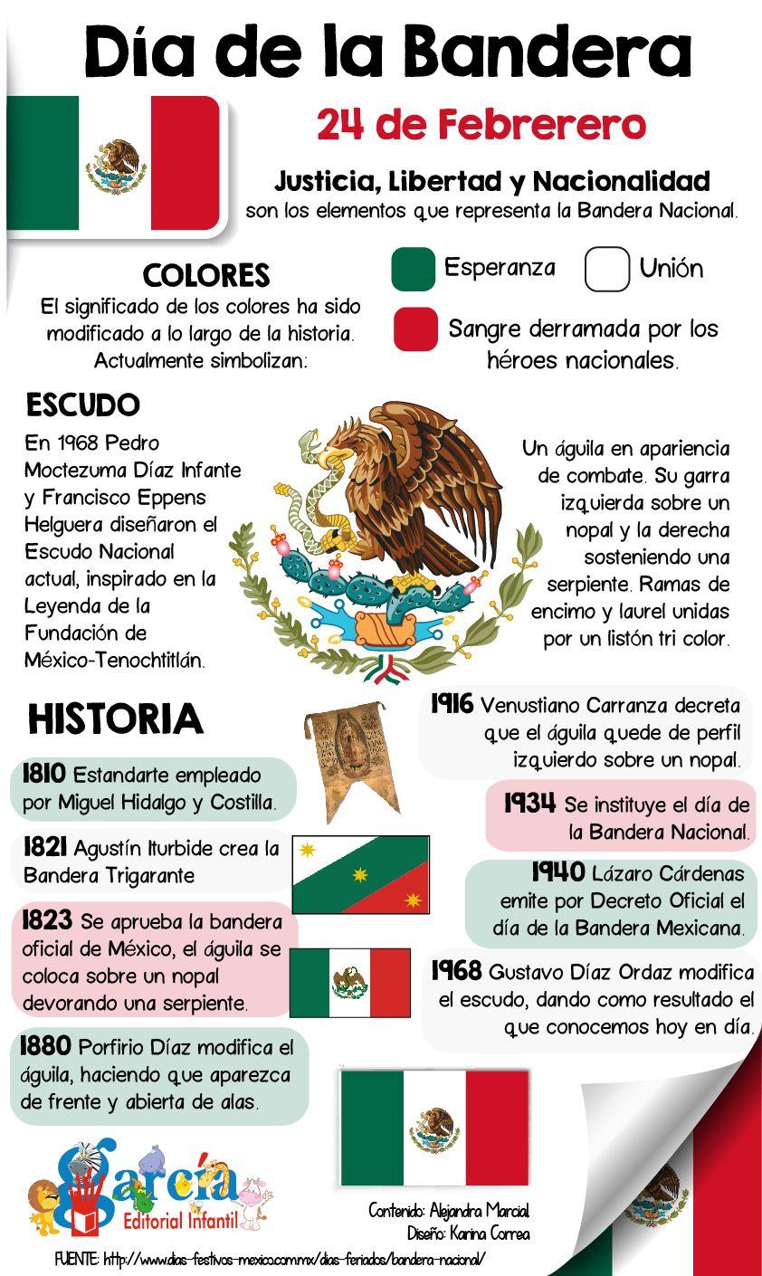 significado colores de bandera mexicana
