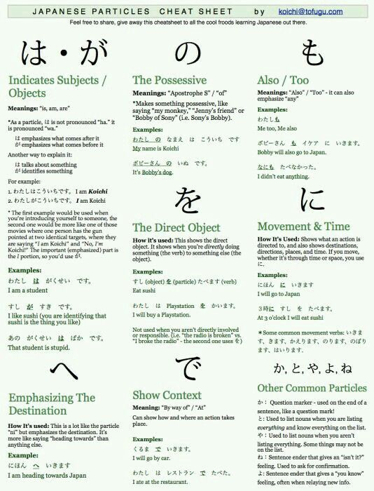 Japanese particle cheat sheet!