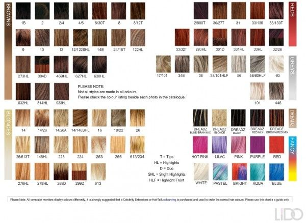 Matrix Hair Color Charts With Fashionplaceface