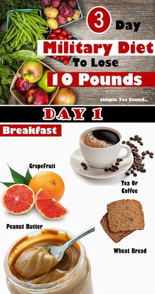 3 Day Military Diet Shopping List And Tips