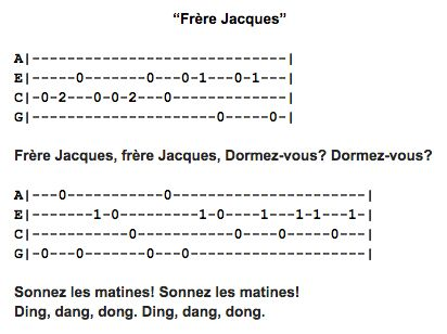 Frre Jacques Ukulele Fingerpicking Pattern Ukulele Fingerpicking