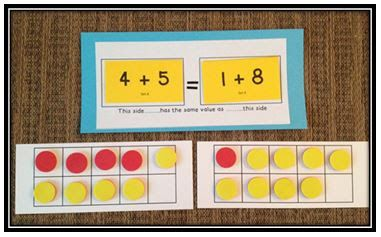 A Peek Inside Whats Cookin The Meaning Of The Equal Sign Math Coach S Corner Math Coach Math Activities Math Workshop