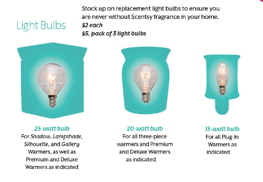 Scentsy Light Bulbs 15 Watt: 1000+ images about Scentsy on Pinterest | Follow me, Circles and Facebook,Lighting