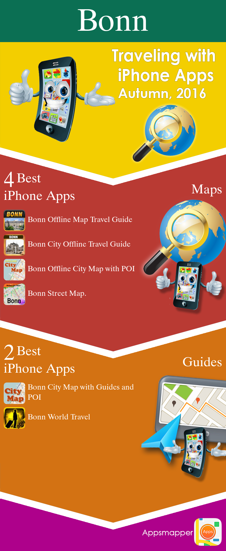Bonn iPhone apps: Travel Guides, Maps, Transportation, Biking, Museums, Parking, Sport and apps for Students.