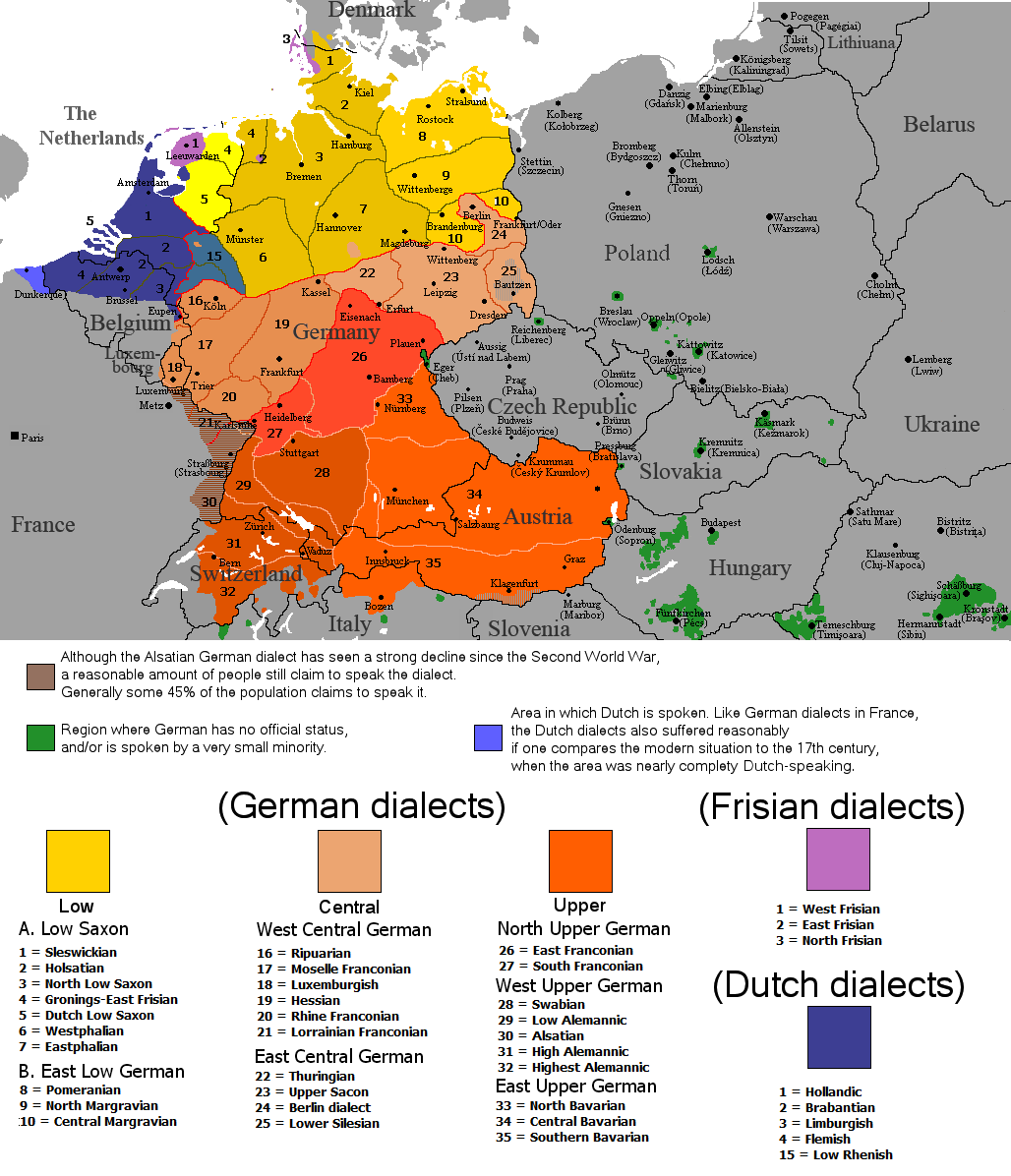 continental west germanic languages german dialects