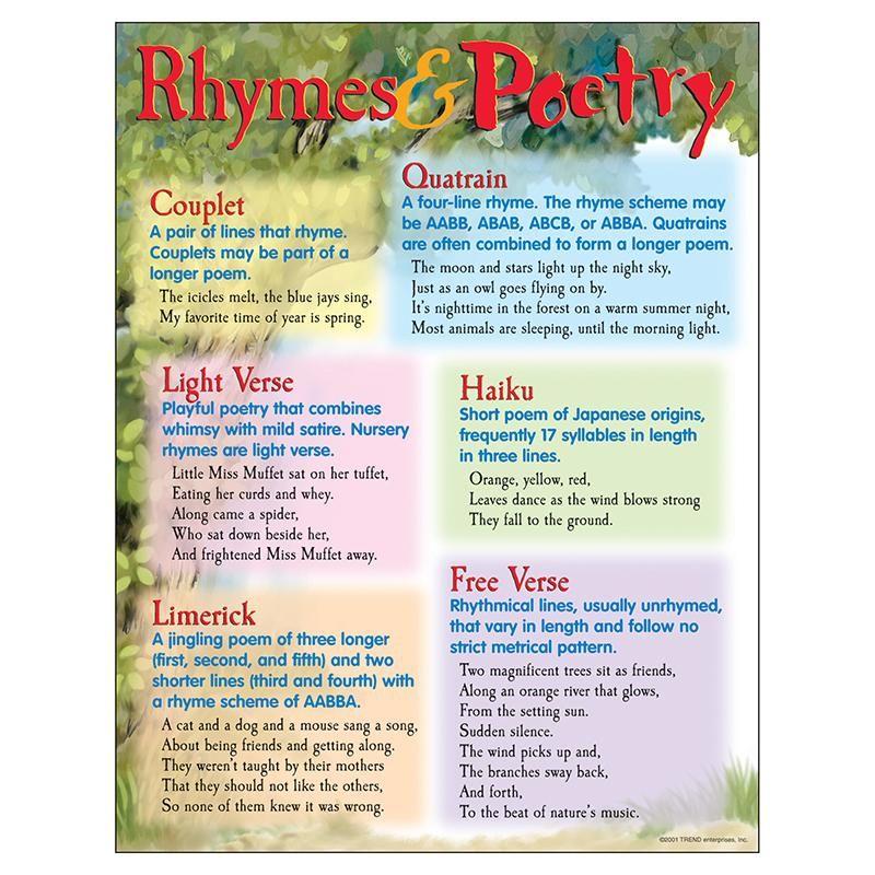 Chart Rhymes Poetry Poetry Lessons Teaching Poetry Poetry