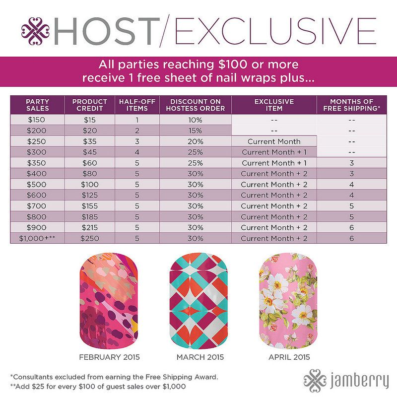 Jamberry Hostess Rewards and Hostess Exclusive Wraps for February ...