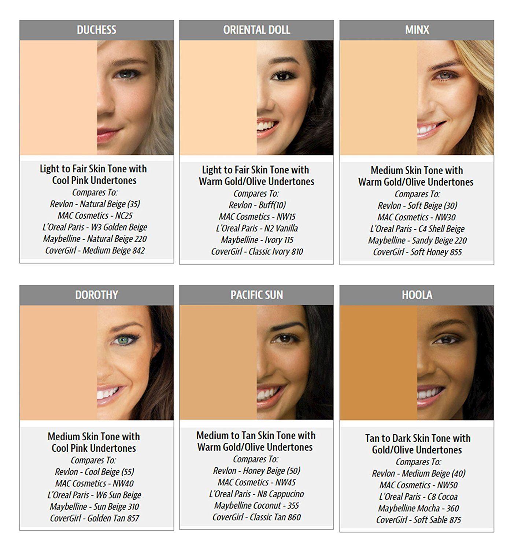 Pin By Alexandra Benson On Makeup Beige Skin Tone Medium Skin Tone Olive Undertones