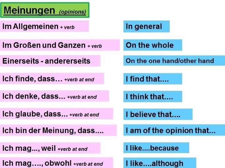 Meinungen German Language German Language Learning Learn German