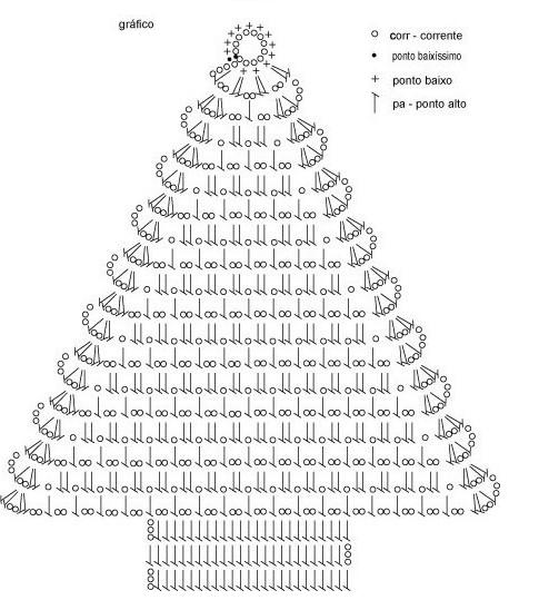 Patrones Crochet: Arbol de Navidad Plano de Crochet | Navidad ...
