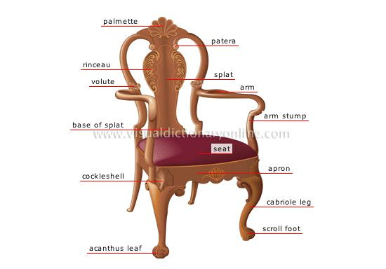 Wondering What All Those Parts On A Chair Are Called Here S Your Answer Armchair Furniture Furniture Home Furniture
