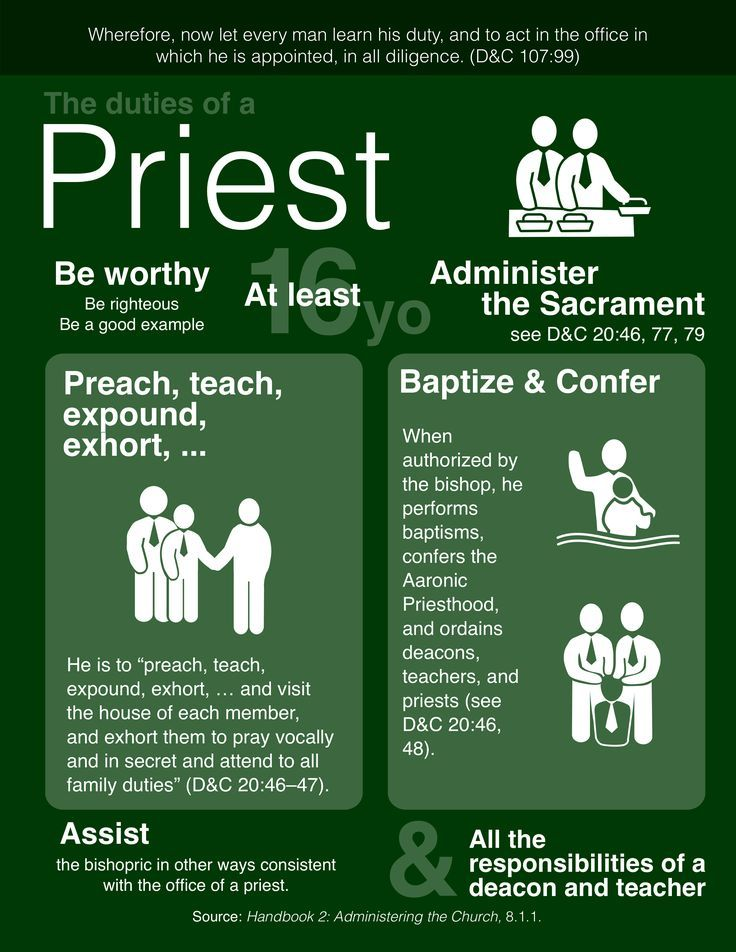 The Duties Of A Priest Check Out My Religion Matters Board For The