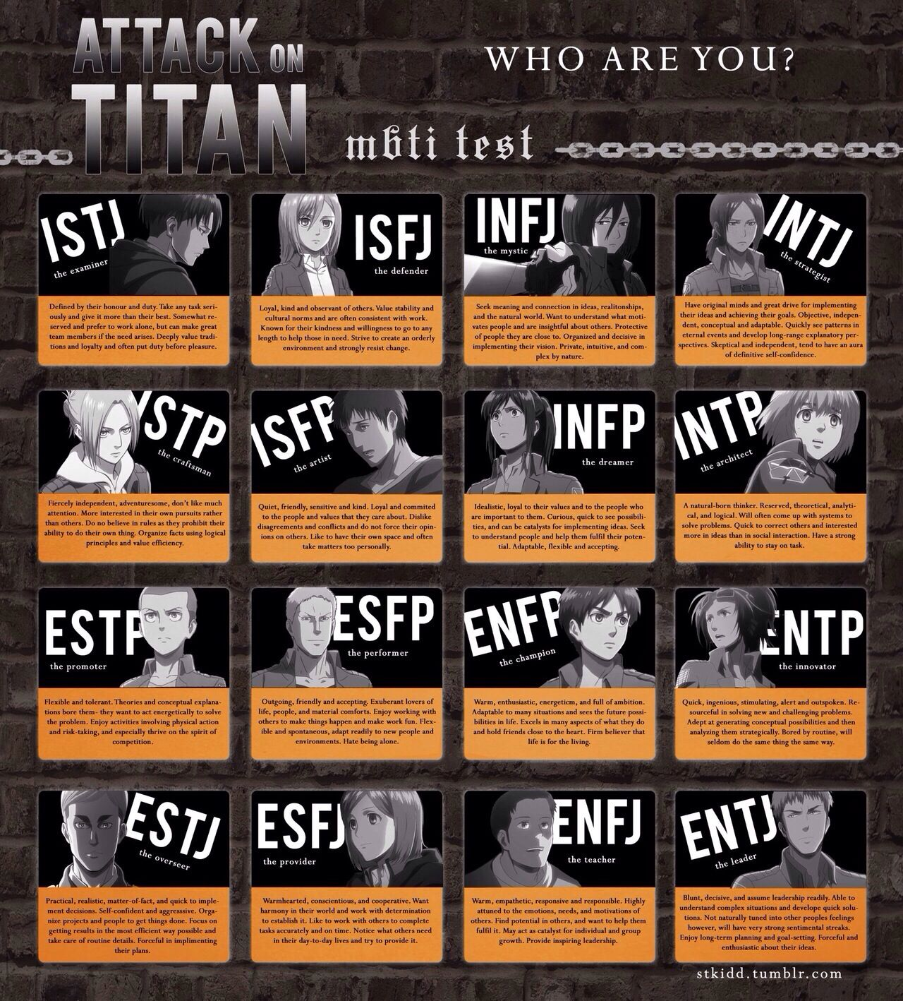 33+ Anime personality types infp quiz trends